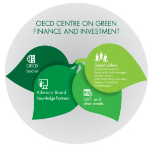 green-centre-infographics